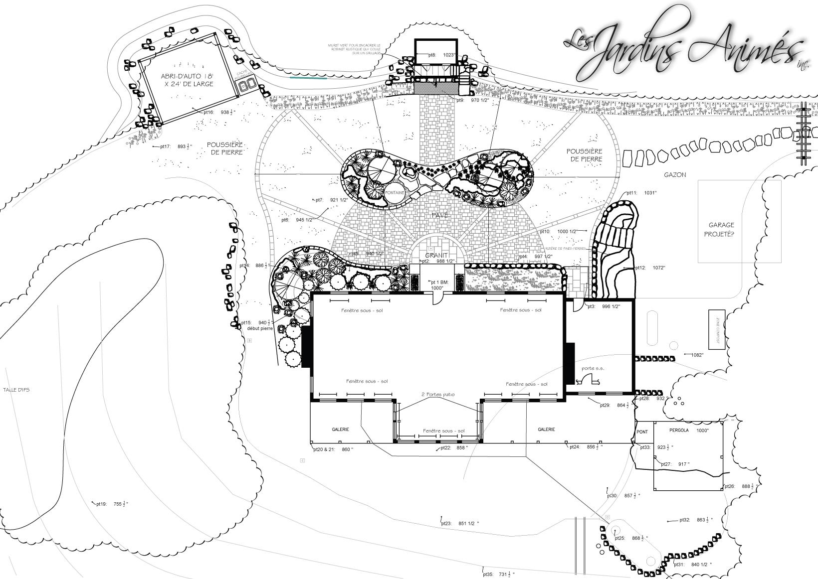 Plan projeté 2015